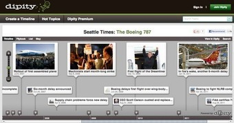 Free Technology for Teachers: Six Multimedia Timeline Creation Tools for Students | Library Media Center PK-2 | Scoop.it