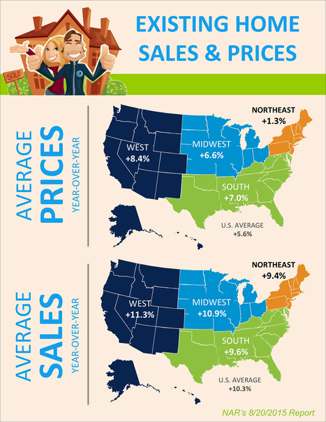 NAR'S Latest Existing Home Sales Report [INFOGRAPHIC] | bay area Real Estate | Scoop.it