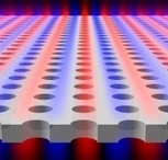 A new way to trap light by confining it in a slab to a periodic array of holes   Amazing Science   Scoop.it