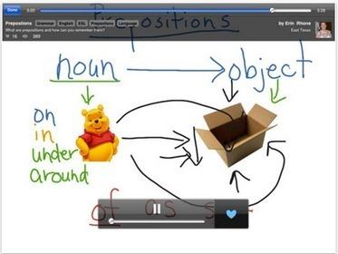 K-2 Tool Kit - iEducate | Ed Tech Sites to Explore | Scoop.it