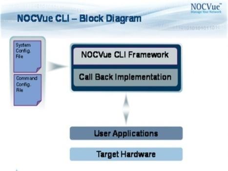 Device Management   Element Management System   Scoop.it
