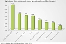 How Small-Business Owners Are Using Mobile Technology | UpTempo Group: Social Media Scientists | Scoop.it