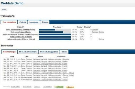 Weblate – entorno colaborativo de traducción de cadenas para proyectos con interfaces multiligües | Educación a Distancia (EaD) | Scoop.it