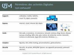 Le Digital, une transformation de l'entreprise au service d'une vision 360 | Management du web | Scoop.it