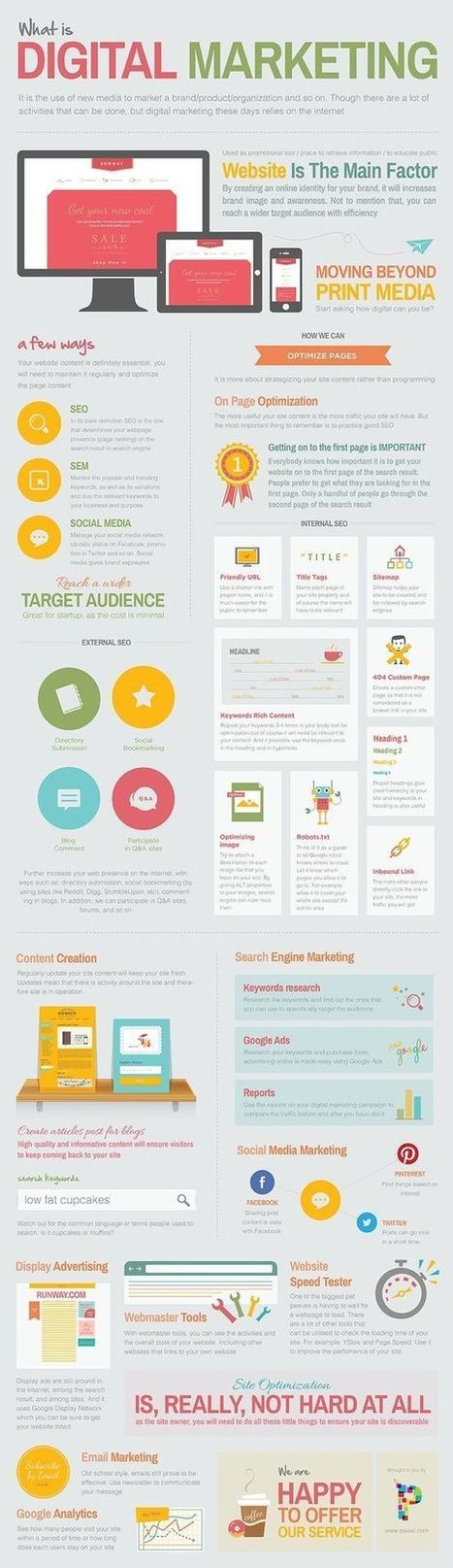 Infographic: Digital Marketing Defined | Digital Landscape | Scoop.it