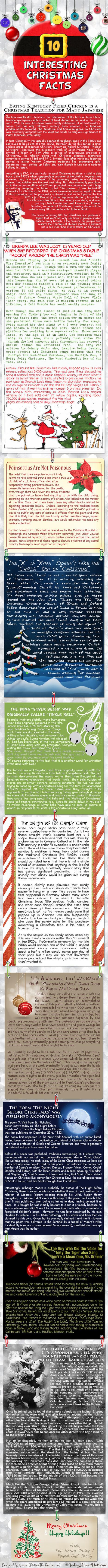 10 Interesting Christmas Facts (Part-2)   Zwyczaje bożonarodzeniowe   Scoop.it