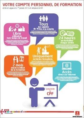 Infographie : le CPF… simplement   Co-construire des savoirs   Scoop.it