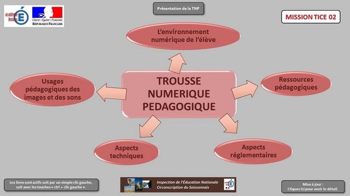 Trousse numérique pédagogique | TIC et TICE mais... en français | Scoop.it