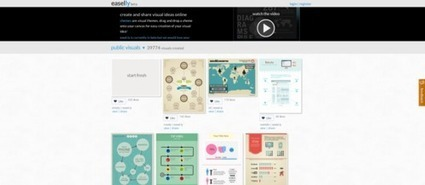 5 Free Tools for Creating Infographics | visual data | Scoop.it