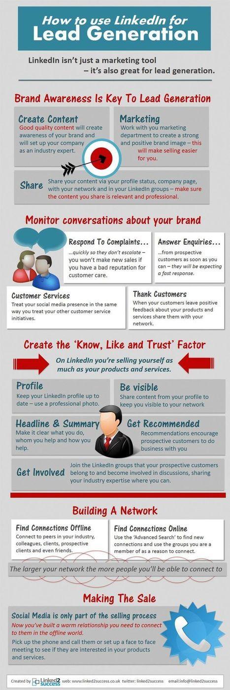 Lead Generation using LinkedIn | LinkedIn | Pinterest | Linkedin marketing | Scoop.it