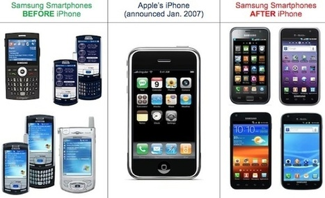 Court argument :Smartphones before iphones - resembles cellphones -  Smartphones after iphone resembles iphones | Cellphones and wireless network | Scoop.it