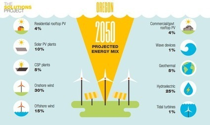 What Oregon would look like with 100% renewable energy (Infographic) | Sustainable Business Oregon | Digital-News on Scoop.it today | Scoop.it