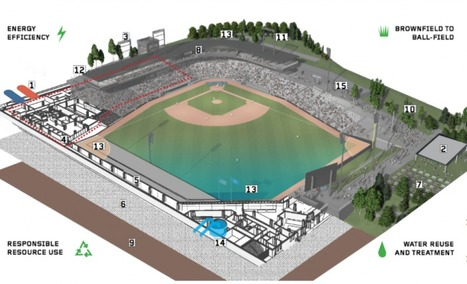 How a Twin Cities brownfield became centerfield for green sports | Inspiring Sustainable Sport | Scoop.it