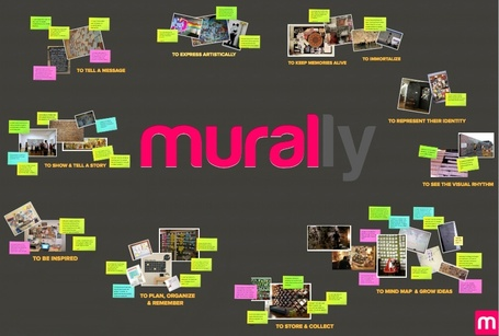 Mural.ly - a tool to fluidly lay out all ideas on one simple digital board | Interactive Teaching and Learning | Scoop.it
