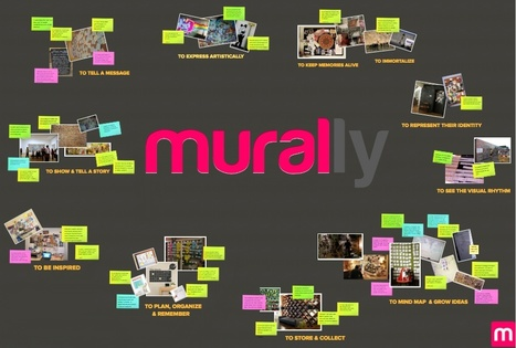 Mural.ly - a tool to fluidly lay out all ideas on one simple digital board | Visual Thinking Plus | Scoop.it