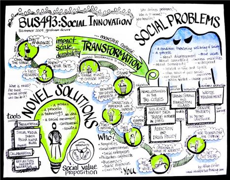 Vlaamse 'Sociale Innovatiefabriek' van start | MDZ - sociale innovatie' | Scoop.it