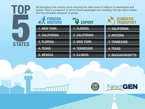 NextGen - Aviation's Economic Impact | PowerPoint & Keynote Templates | Scoop.it