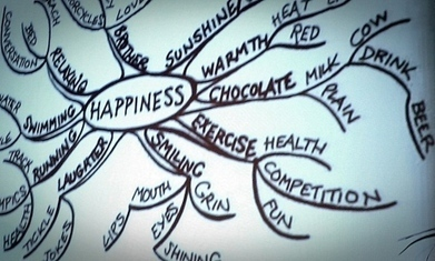 What makes you happy? - The Courier | Bhutan | Scoop.it
