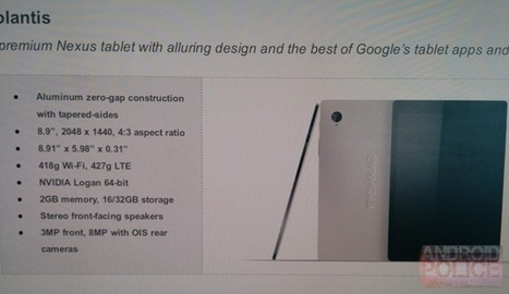 Looks like, we do have a Nexus 8 or 9 tablet and it is made by HTC; here's all you need to know about HTC Volantis the 8.9-inch Nexus - Shimla Blogger | Entertainment | Scoop.it
