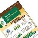 Comment Starbucks est devenue la société la plus efficace sur les réseaux sociaux (infographie) | CommunityManagementActus | Scoop.it