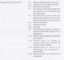 COMPONENTES BÁSICOS DEL PLAN CURRICULAR | Gestión Curricular | Scoop.it