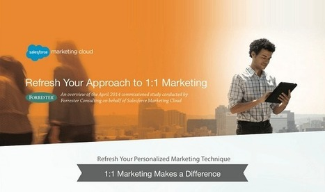 How To Refresh Your Personalized Marketing Techniques - Infographic Online | 911branding | Scoop.it