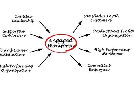 5 Strategies For Improving Engagement | Leadership | Scoop.it