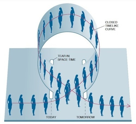"""Time Travel Simulation Resolves """"Grandfather Paradox"""" - Scientific American 