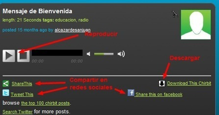 Asesoría TIC - CeP Alcázar de San Juan: Herramientas de audio asíncronas para el aula | TICCAST Uso de podcast en blog para desarrollar la expresión, la interacción y la mediación oral | Scoop.it