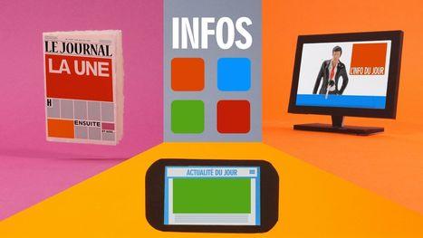 Les clés des médias | tutoriels | Scoop.it