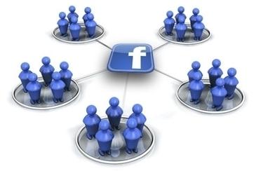 Qui annonce le plus sur les réseaux sociaux ? | Web Marketing Magazine | Scoop.it