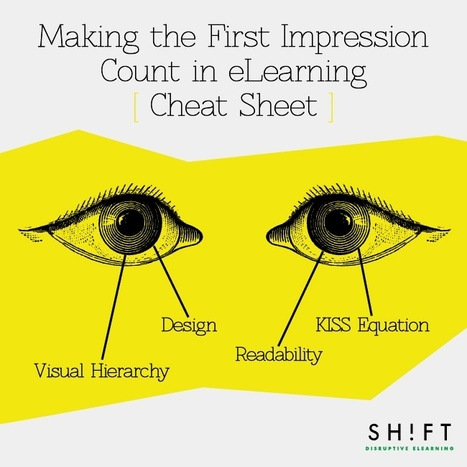 Making the First Impression Count in eLearning [Cheat Sheet] | APRENDIZAJE | Scoop.it