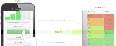 3 outils en ligne pour sonder ses eleves. | Cellule d'Innovation | Scoop.it