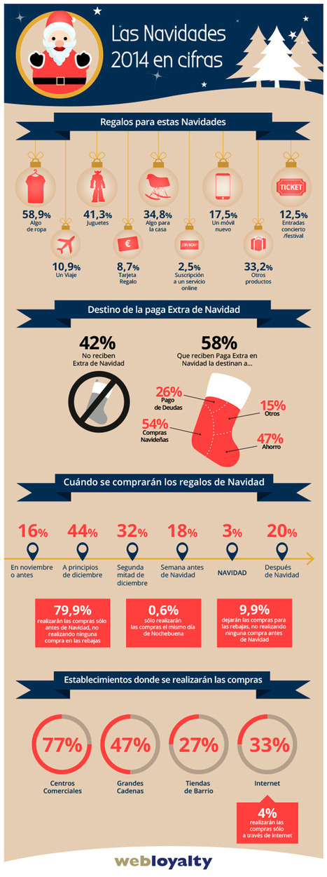 Las navidades de 2014 en cifras #infografia #infographic #marketing | Seo, Social Media Marketing | Scoop.it