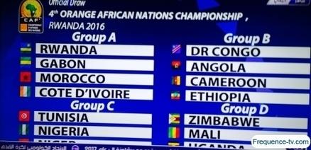 بطولة أفريقيا للاعبين المحليين رواندا 2016 وحظ موفق المنتخبين المغربي والتونسي - القنوات الناقلة (tv diffusion) | ilcode | Scoop.it
