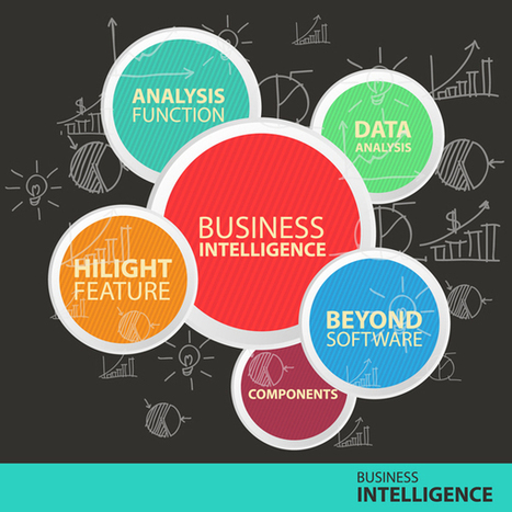 Has Business Intelligence Failed? You Betcha! But, It Doesn't Have to be That Way! | Business Intelligence | Scoop.it