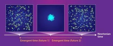 Does the Arrow of Time Self-Emerge in a Gravitational System? | Science, Technology, and Current Futurism | Scoop.it