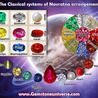Vedic Astrology and Gemstones