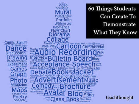 60 Things Students Can Create To Demonstrate What They Know | EFL Teaching Journal | Scoop.it