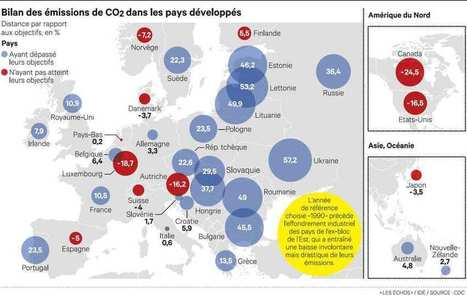 Gaz à effet de serre: l'Europe a pulvérisé ses objectifs de réduction d'émissions   Le flux d'Infogreen.lu   Scoop.it