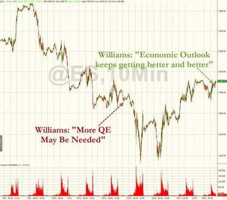 """""""The Economic Outlook Keeps Getting Better And Better"""" Says Fed President Who Last Week Unveiled QE4 