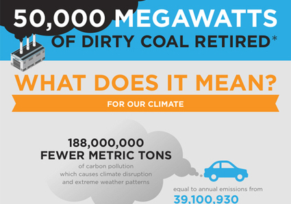 Warren Buffett, Coal and Renewable Energy   EcoWatch   Scoop.it