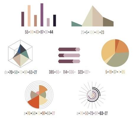 5-31-2012-11-53-45-AM.png (660x563 pixels)   Psych final   Scoop.it