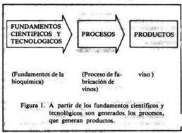 Tecnología educativa y su marco referencial   Webscolar   Teoría general de sistemas   Scoop.it