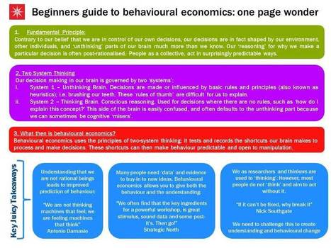 Beginners guide to behavioural economics: one page wonder | Strategic North | Behavioural Economics | Scoop.it