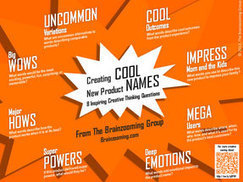 Creating Cool Product Names for a New Product Idea - 8 Creative Thinking Questions | Building Materials Marketing | Scoop.it