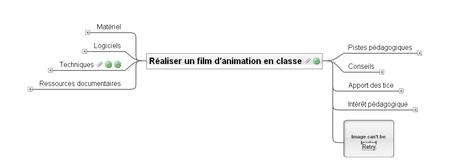 Réaliser un film d'animation en classe | Outils pour le cdi : mindmapping | Scoop.it