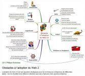 9 obstacles à l'adoption du web 2.0 en entreprise (résumés en 1 illustration) | Social Media Fr | Scoop.it