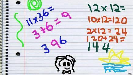 Trucos matemáticos: ¿Cómo multiplicar sin volverte loco? | Historia de la Enseñanza de las Matemáticas | Scoop.it