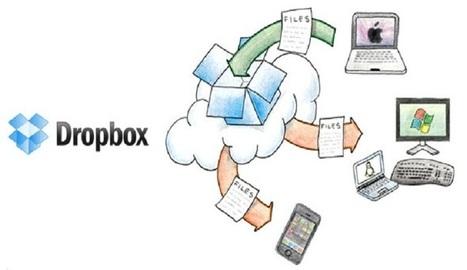 ¿Cómo compartir archivos en Dropbox de forma eficiente? | Las TIC en el aula de ELE | Scoop.it